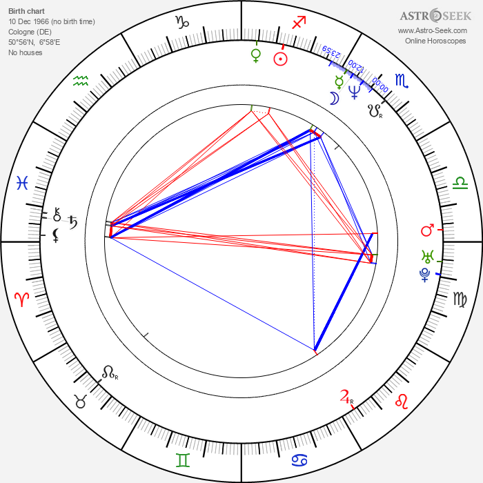 Jennifer Nitsch - Astrology Natal Birth Chart