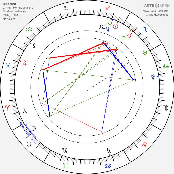 Jennifer O'Dell - Astrology Natal Birth Chart