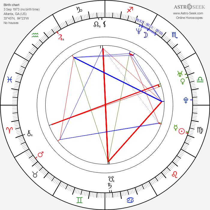 Jennifer Paige - Astrology Natal Birth Chart