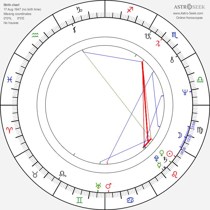 Jennifer Rhodes - Astrology Natal Birth Chart