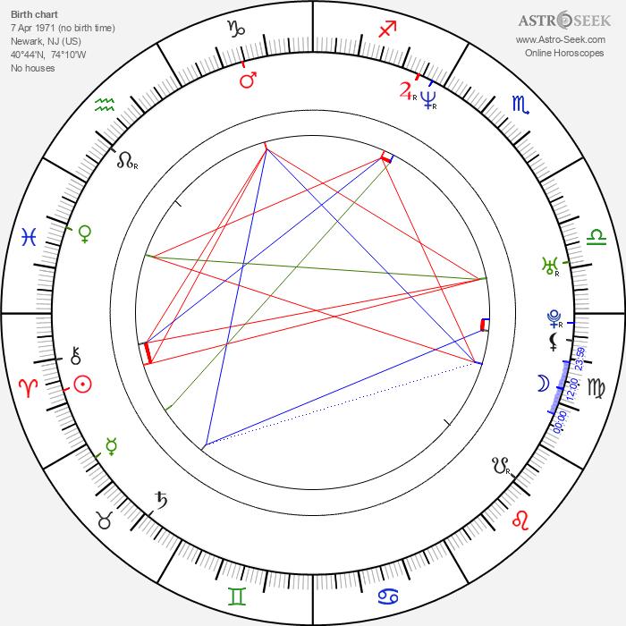 Jennifer Schwalbach Smith - Astrology Natal Birth Chart