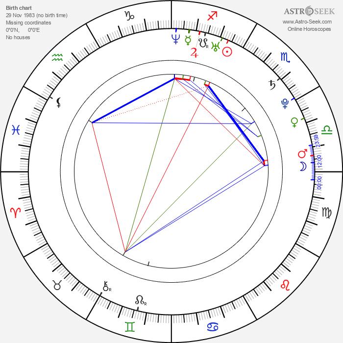 Jennifer Sterger - Astrology Natal Birth Chart