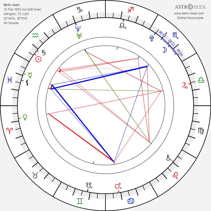 Jennifer Stone - Astrology Natal Birth Chart