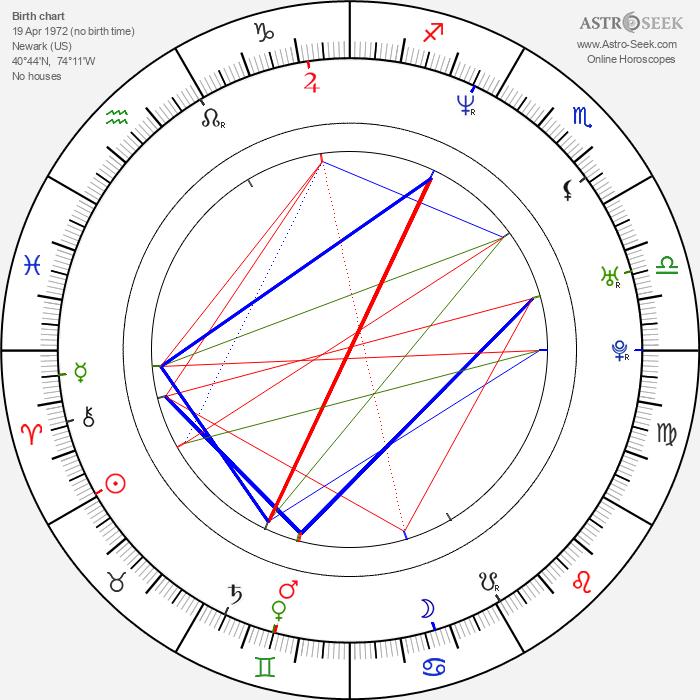 Jennifer Taylor - Astrology Natal Birth Chart