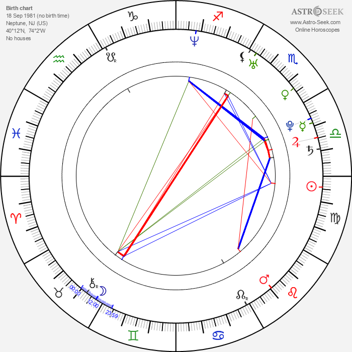 Jennifer Tisdale - Astrology Natal Birth Chart