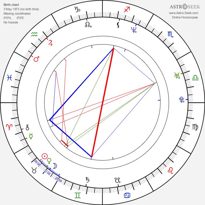 Jennifer Tung - Astrology Natal Birth Chart