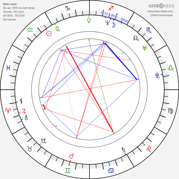 Jennifer Vey - Astrology Natal Birth Chart