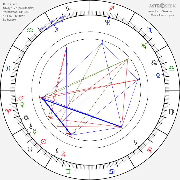 Jennifer Walcott - Astrology Natal Birth Chart