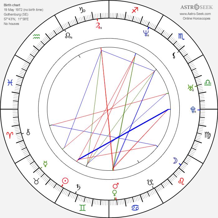 Jenny Cecilia Berggren - Astrology Natal Birth Chart