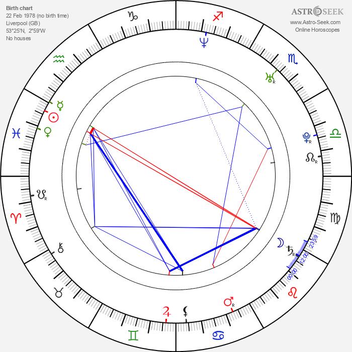 Jenny Frost - Astrology Natal Birth Chart