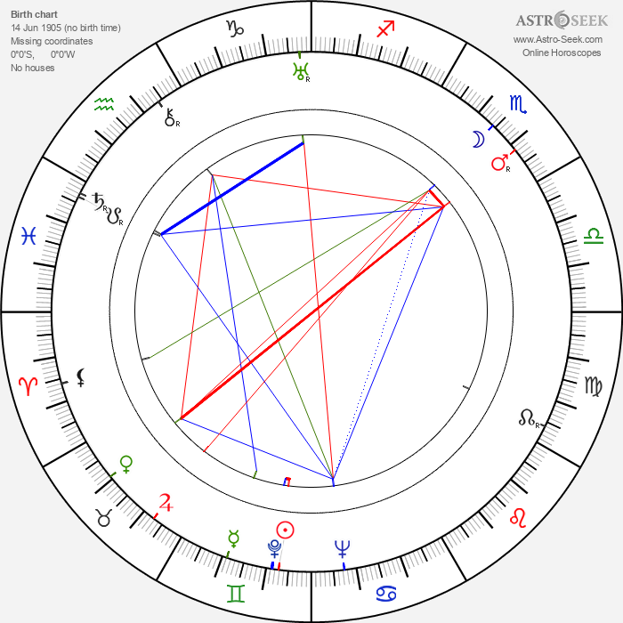 Jenny Jugo - Astrology Natal Birth Chart