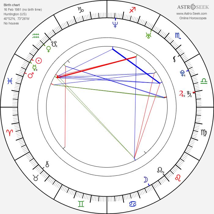 Jenny Kallur - Astrology Natal Birth Chart