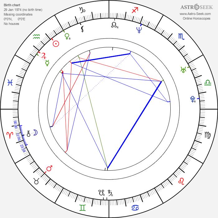 Jenny McShane - Astrology Natal Birth Chart