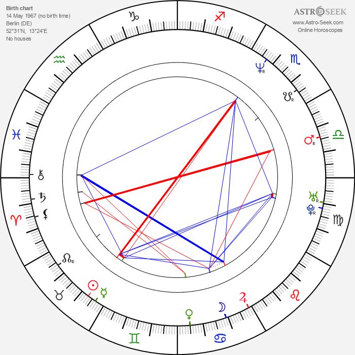 Jenny Schily - Astrology Natal Birth Chart