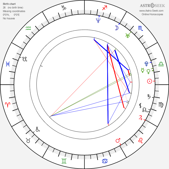 Jenny Ulving - Astrology Natal Birth Chart