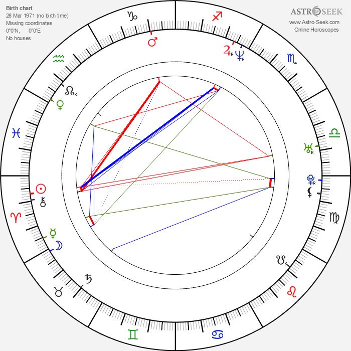 Jens Andersen - Astrology Natal Birth Chart