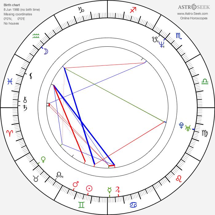 Jens Kidman - Astrology Natal Birth Chart
