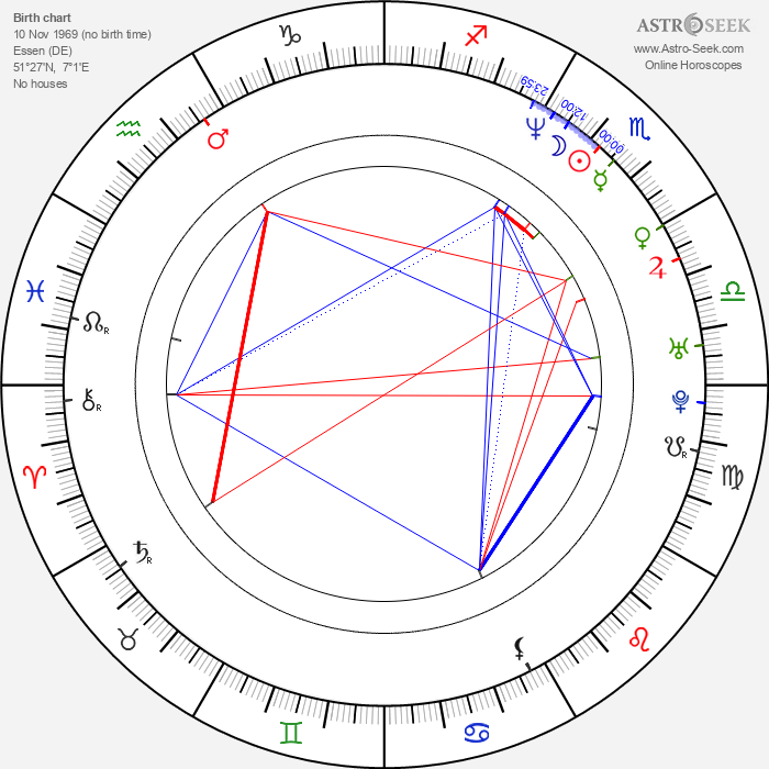 Jens Lehmann - Astrology Natal Birth Chart