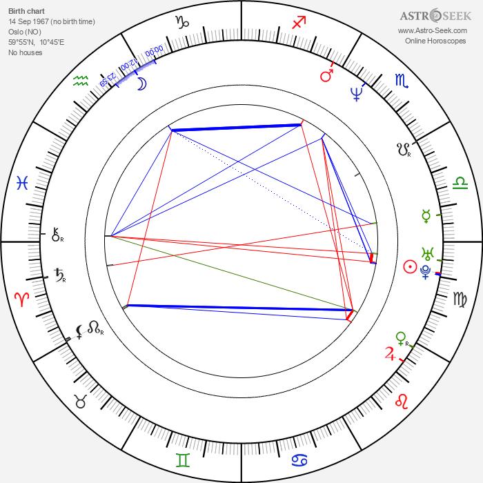 Jens Lien - Astrology Natal Birth Chart