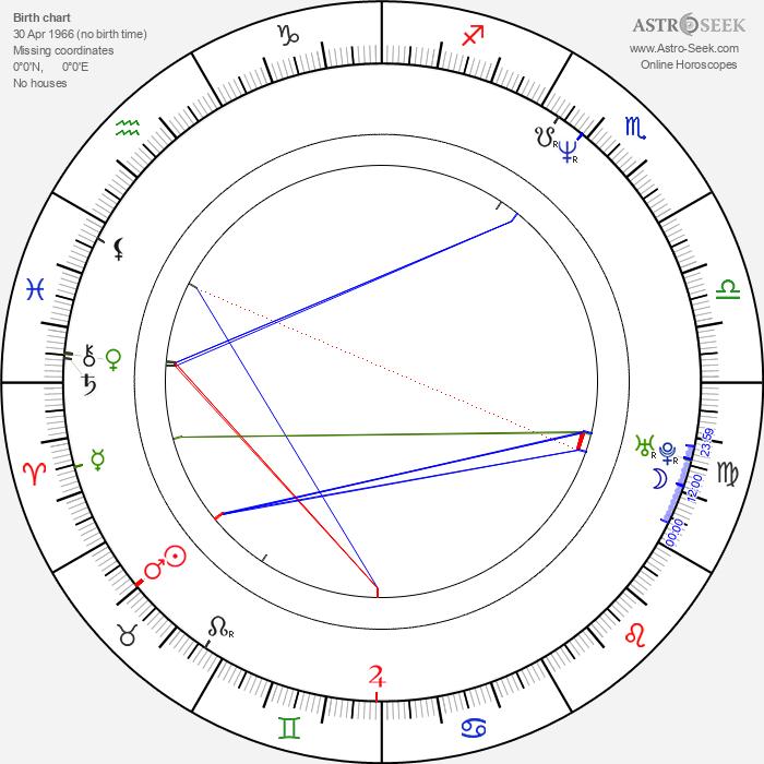 Jens Streifling - Astrology Natal Birth Chart