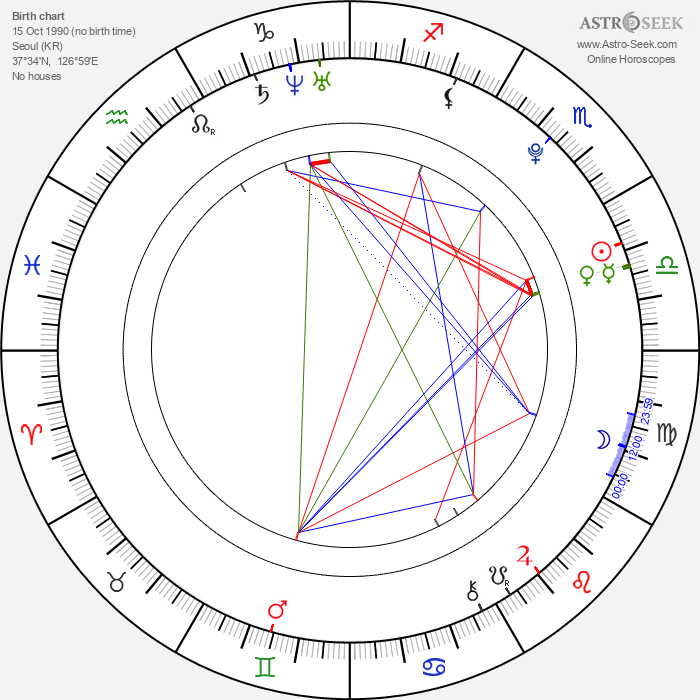 Jeon Ji-Yoon - Astrology Natal Birth Chart