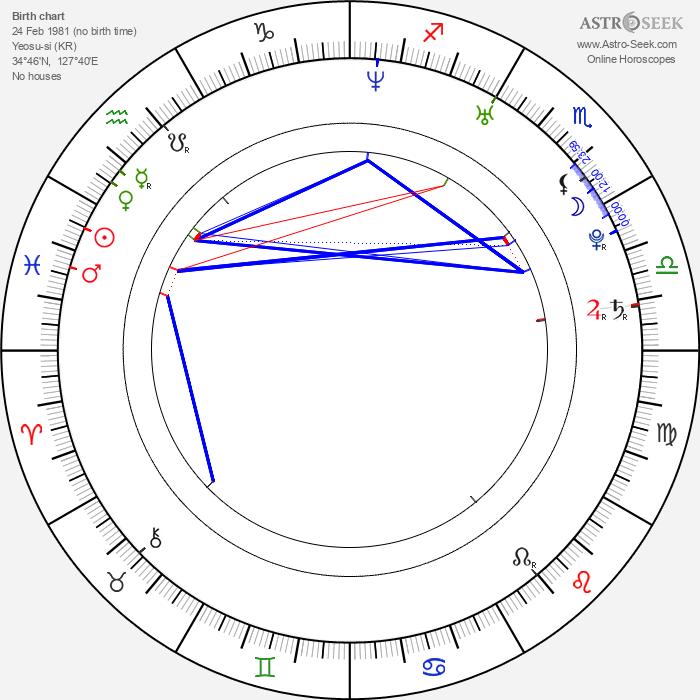 Jeong-a Park - Astrology Natal Birth Chart