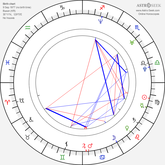 Jeong-an Chae - Astrology Natal Birth Chart