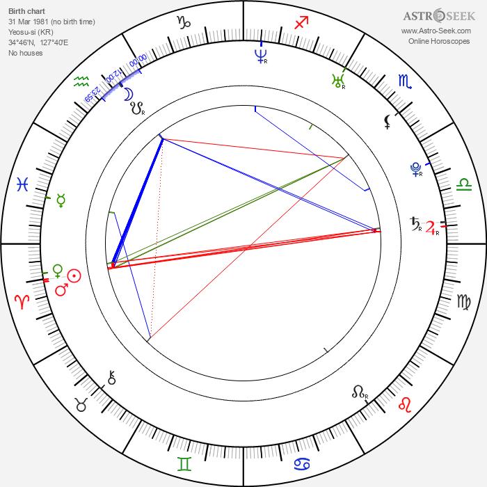 Jeong-eun Lim - Astrology Natal Birth Chart