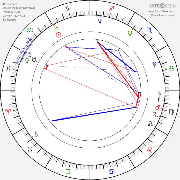 Jeong-hoon Kim - Astrology Natal Birth Chart