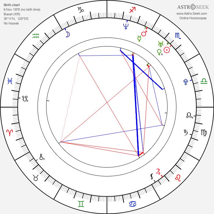 Jeong-hun Yeon - Astrology Natal Birth Chart