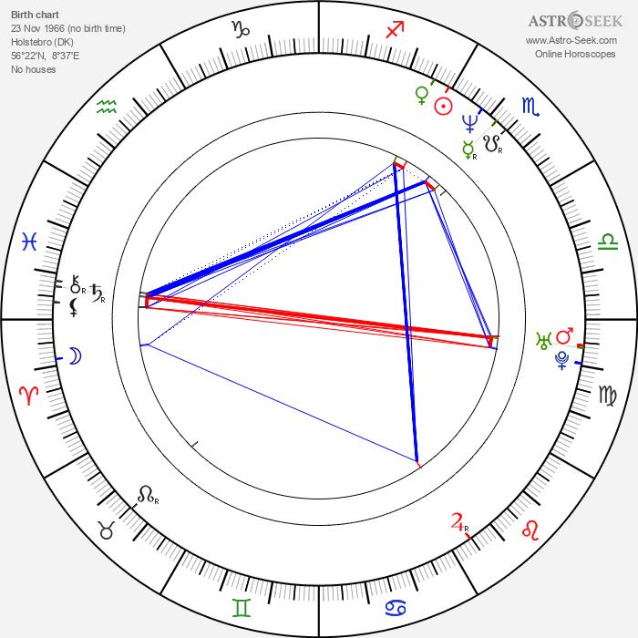 Jeppe Kaas - Astrology Natal Birth Chart
