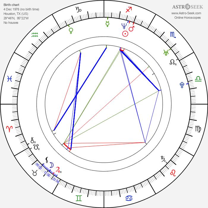 Jerald Garner - Astrology Natal Birth Chart