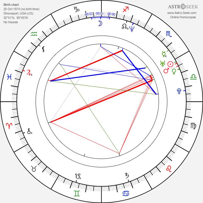 Jerald Honeycutt - Astrology Natal Birth Chart