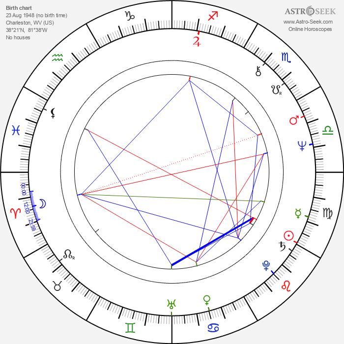 Jeramie Rain - Astrology Natal Birth Chart