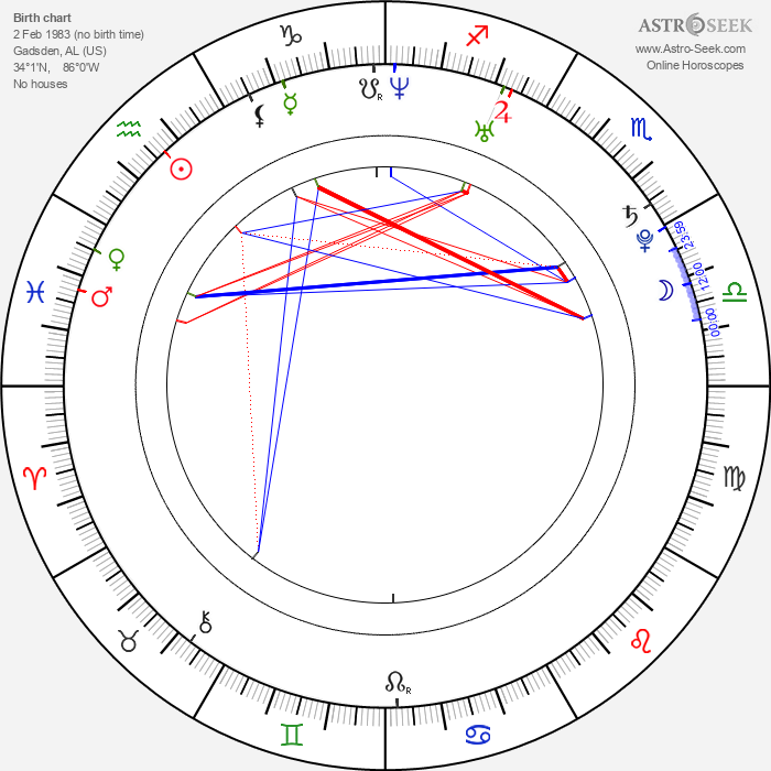 Jeremiah Sayys - Astrology Natal Birth Chart