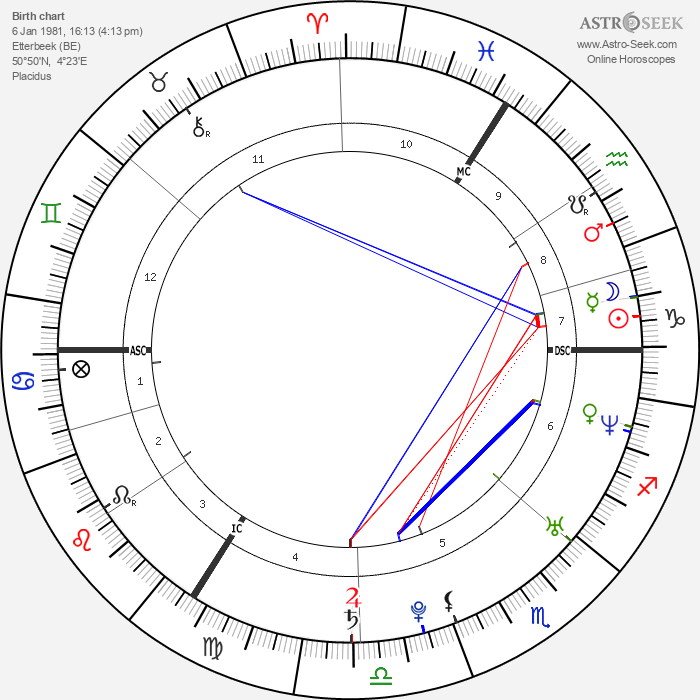 Jérémie Renier - Astrology Natal Birth Chart