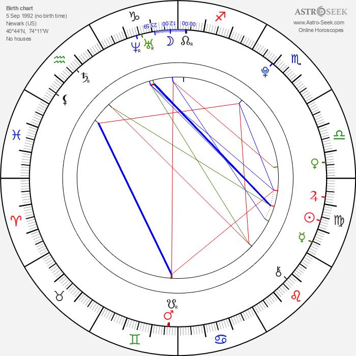 Jeremy Bergman - Astrology Natal Birth Chart