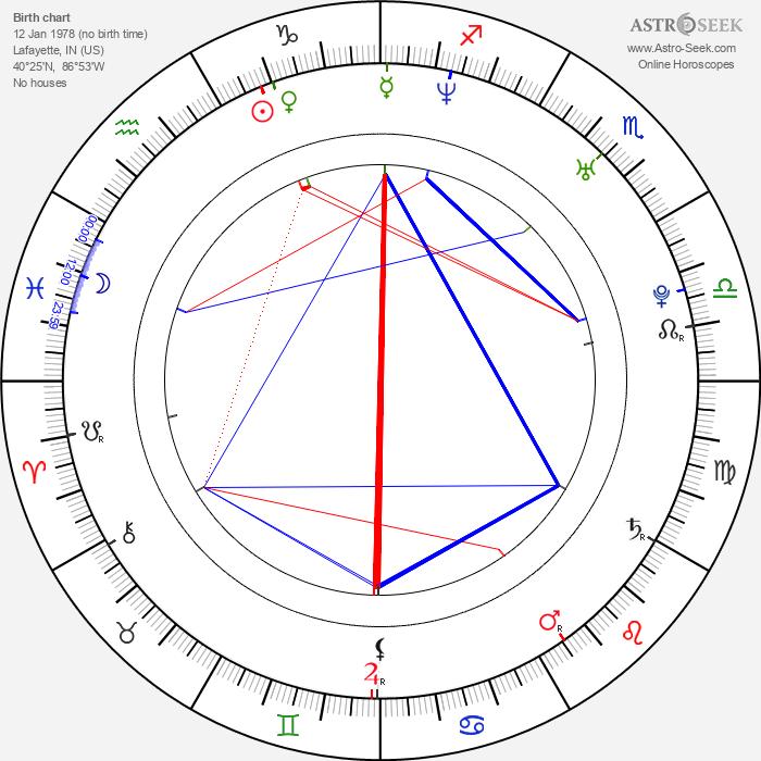 Jeremy Camp - Astrology Natal Birth Chart
