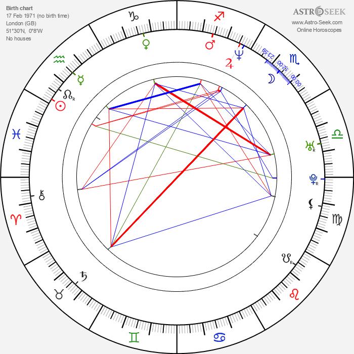 Jeremy Edwards - Astrology Natal Birth Chart