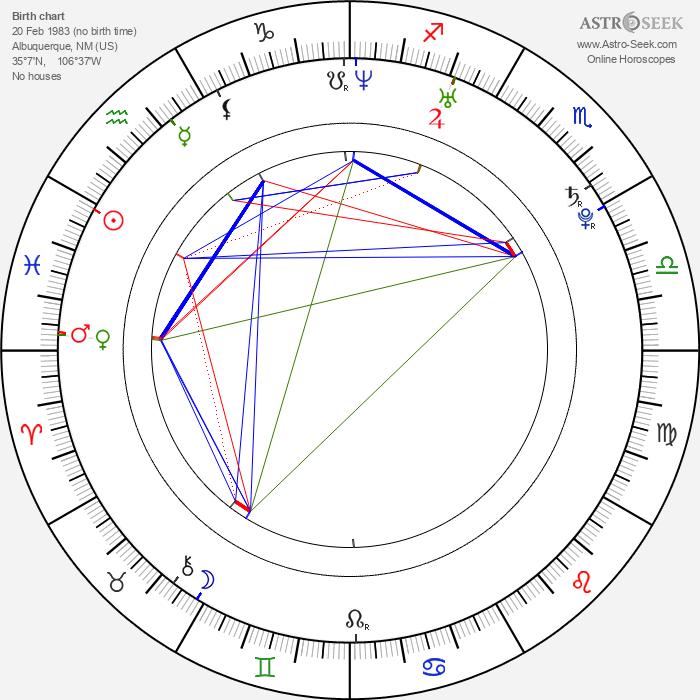 Jeremy Foley - Astrology Natal Birth Chart