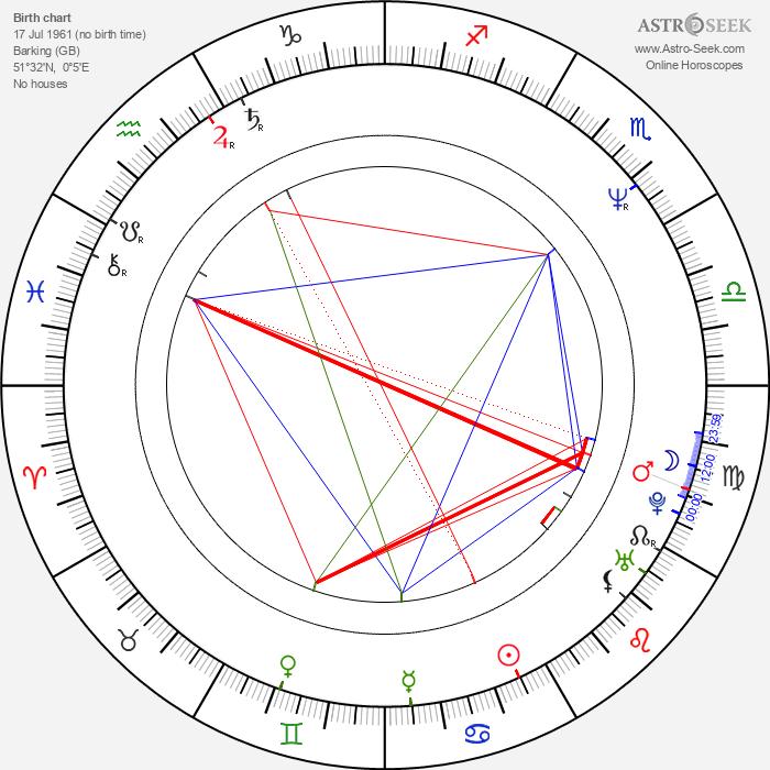 Jeremy Hardy - Astrology Natal Birth Chart