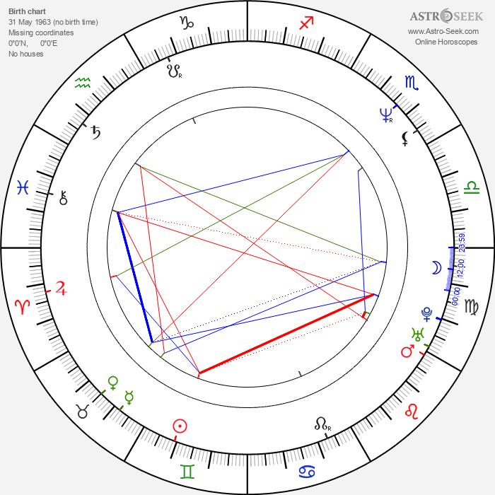 Jeremy Hotz - Astrology Natal Birth Chart