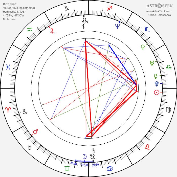 Jeremy Jordan - Astrology Natal Birth Chart