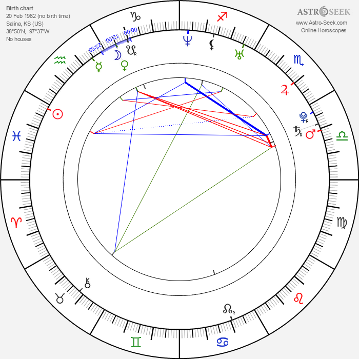 Jeremy K. Fiest - Astrology Natal Birth Chart