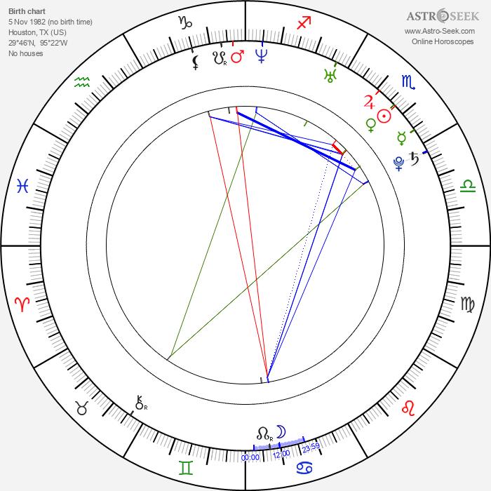 Jeremy Lelliott - Astrology Natal Birth Chart