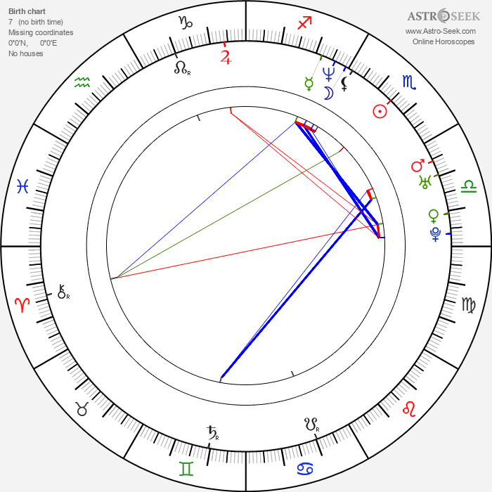 Jeremy London - Astrology Natal Birth Chart