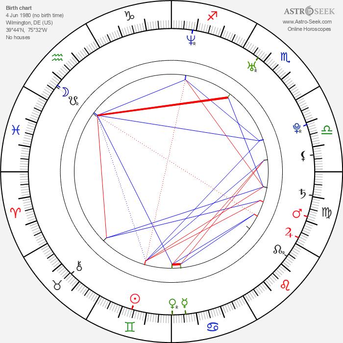 Jeremy O'Keefe - Astrology Natal Birth Chart