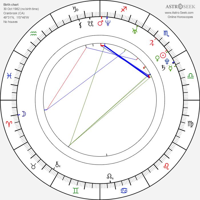 Jeremy Raymond - Astrology Natal Birth Chart