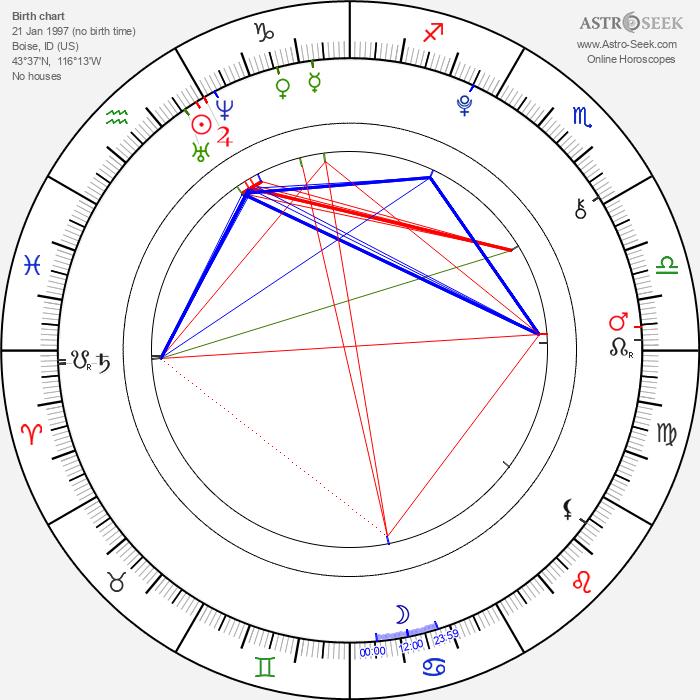 Jeremy Shada - Astrology Natal Birth Chart