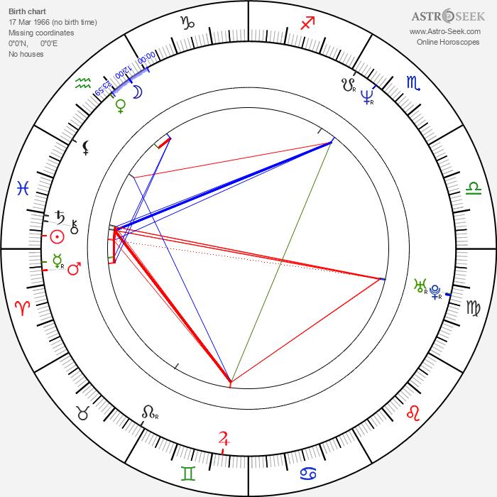 Jeremy Sheffield - Astrology Natal Birth Chart